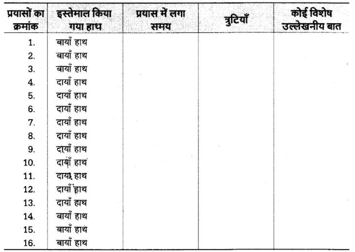 UP Board Solutions for Class 12 Psychology Chapter 7 Psychological Experiments 4
