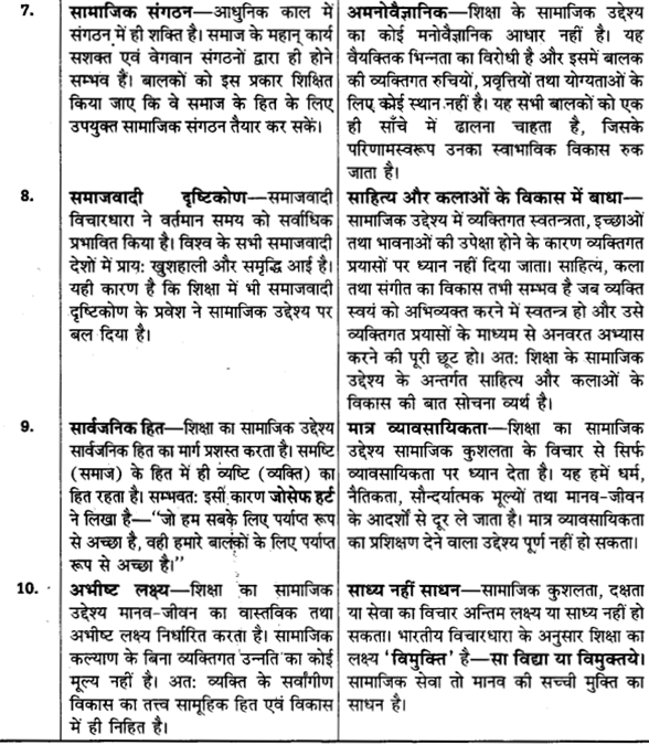 UP Board Solutions for Class 11 Pedagogy Chapter 3 Aims of Education 10