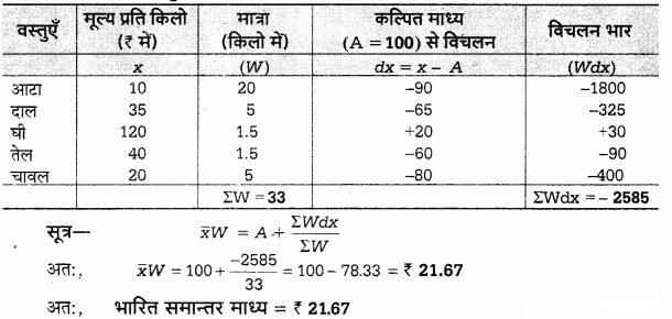 UP Board Solutions for Class 12 Economics Chapter 27 Measure of Central Tendency Arithmetic Mean 31