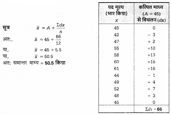 UP Board Solutions for Class 12 Economics Chapter 27 Measure of Central Tendency Arithmetic Mean 4