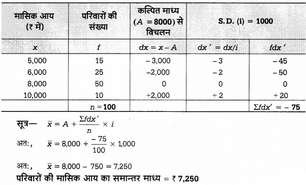 UP Board Solutions for Class 12 Economics Chapter 27 Measure of Central Tendency Arithmetic Mean 44