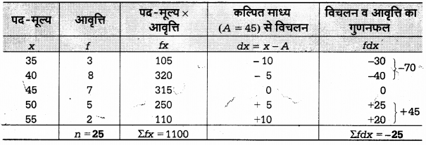 UP Board Solutions for Class 12 Economics Chapter 27 Measure of Central Tendency Arithmetic Mean 46