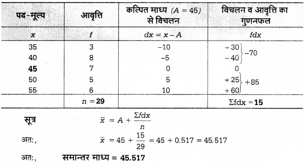 UP Board Solutions for Class 12 Economics Chapter 27 Measure of Central Tendency Arithmetic Mean 7