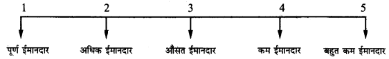 UP Board Solutions for Class 12 Pedagogy Chapter 25 Personality and Personality Tests image 1