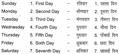UP Board Solutions for Class 4 English Rainbow Chapter 13 Days of the Week 1