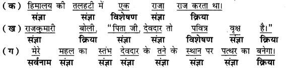 UP Board Solutions for Class 4 Hindi Kalrav Chapter 6 वनदेवी और राजा 1