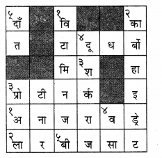 UP Board Solutions for Class 4 Science Parakh Chapter 4 भोजन एवं स्वास्थ्य 2