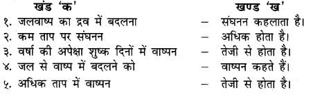 UP Board Solutions for Class 4 Science Parakh Chapter 8 वाष्पन एवं संघनन 1