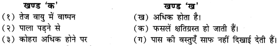 UP Board Solutions for Class 4 Science Parakh Chapter 9 मौसम पर सूर्य का प्रभाव 1