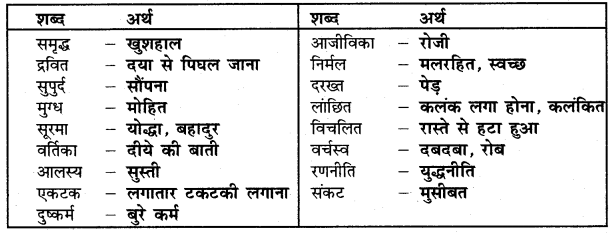 UP Board Solutions for Class 5 Hindi Kalrav Chapter 11 तीन सवाल 2