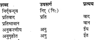 UP Board Solutions for Class 5 Hindi Kalrav Chapter 16 किन्नौर देश की ओर 1