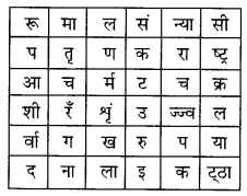 UP Board Solutions for Class 5 Hindi Kalrav Chapter 16 किन्नौर देश की ओर 2
