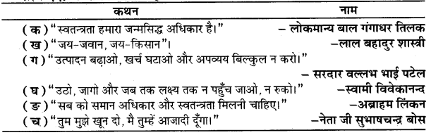 UP Board Solutions for Class 5 Hindi Kalrav Chapter 21 चित्रकथा लेखन 1