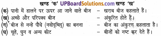 UP Board Solutions for Class 5 Science Parakh Chapter 3 बीज और नन्हा पौधा 1