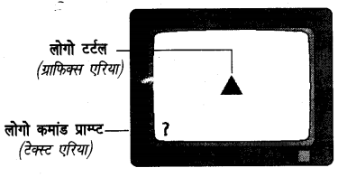 UP Board Solutions for Class 7 Computer Education (कम्प्यूटर शिक्षा) 31