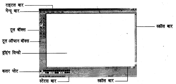 UP Board Solutions for Class 7 Computer Education (कम्प्यूटर शिक्षा) 8