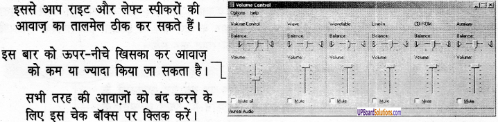 UP Board Solutions for Class 8Computer Education (कम्प्यूटर शिक्षा) 44