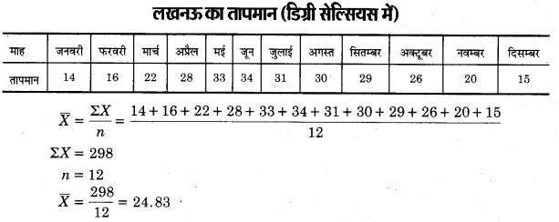 UP Board Class 12 Geography Practical Work Chapter 2 Data Processing 7
