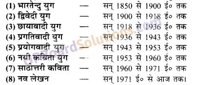 UP Board Solutions for Class 10 Hindi आधुनिक काल img-6