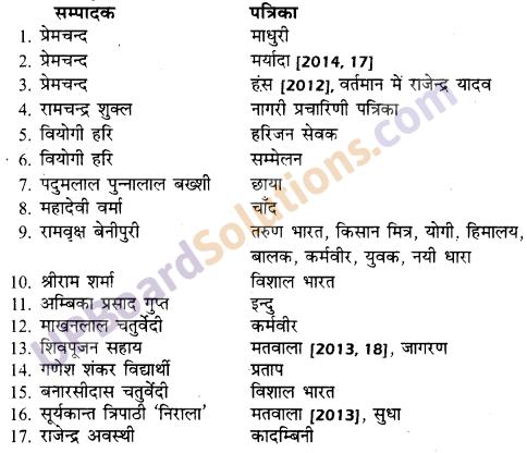 UP Board Solutions for Class 10 Hindi गद्य की विभिन्न विधाओं पर आधारित img-4