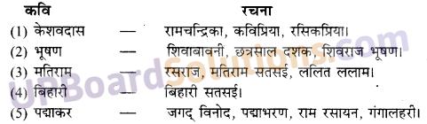 UP Board Solutions for Class 10 Hindi रीतिकाल (उत्तर मध्यकाल)