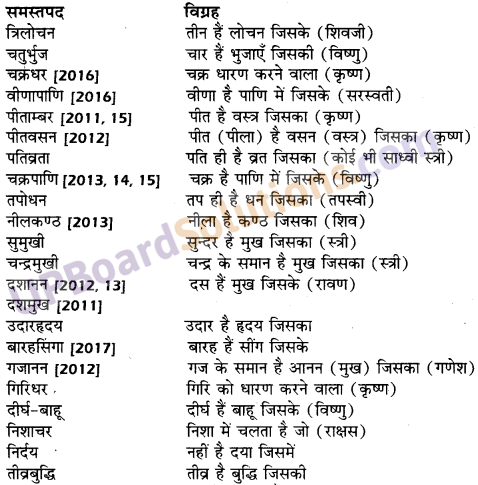 UP Board Solutions for Class 10 Hindi समास img-12