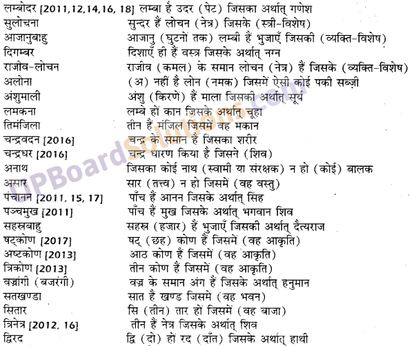 UP Board Solutions for Class 10 Hindi समास img-14