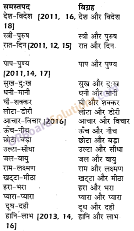 UP Board Solutions for Class 10 Hindi समास img-16