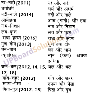 UP Board Solutions for Class 10 Hindi समास img-17