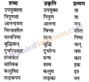 UP Board Solutions for Class 10 Hindi Chapter 1 मित्रता (गद्य खंड) img-3