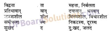 UP Board Solutions for Class 10 Hindi Chapter 3 क्या लिखें? (गद्य खंड) img-3