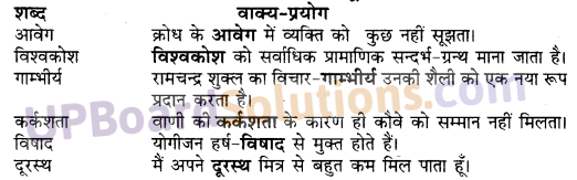 UP Board Solutions for Class 10 Hindi Chapter 3 क्या लिखें? (गद्य खंड) img-4