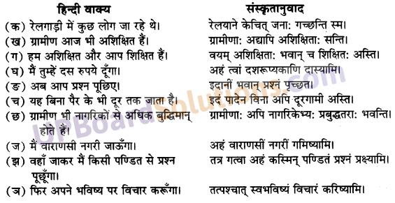 UP Board Solutions for Class 10 Hindi Chapter 4 प्रबुद्धो ग्रामीणः (संस्कृत-खण्ड) img-3
