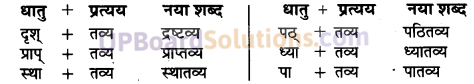 UP Board Solutions for Class 10 Hindi Chapter 4 प्रबुद्धो ग्रामीणः (संस्कृत-खण्ड) img-4