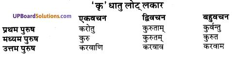 UP Board Solutions for Class 10 Hindi Chapter 4 प्रबुद्धो ग्रामीणः (संस्कृत-खण्ड) img-6
