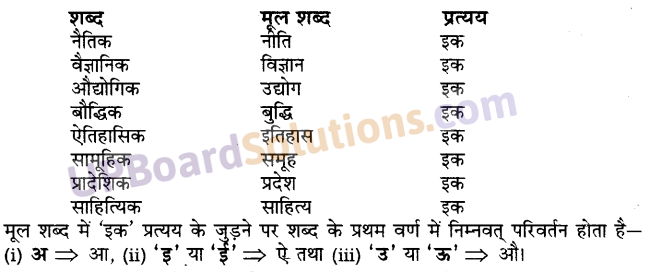 UP Board Solutions for Class 10 Hindi Chapter 4 भारतीय संस्कृति (गद्य खंड) img-1