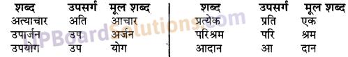 UP Board Solutions for Class 10 Hindi Chapter 4 भारतीय संस्कृति (गद्य खंड) img-2