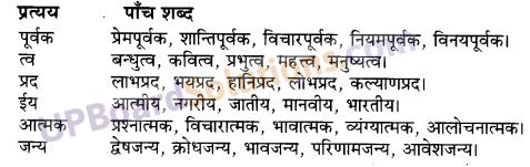 UP Board Solutions for Class 10 Hindi Chapter 4 भारतीय संस्कृति (गद्य खंड) img-5