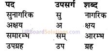 UP Board Solutions for Class 10 Hindi Chapter 5 सुमित्रानन्दन पन्त (काव्य-खण्ड) img-1