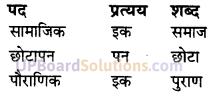 UP Board Solutions for Class 10 Hindi Chapter 5 सुमित्रानन्दन पन्त (काव्य-खण्ड) img-2