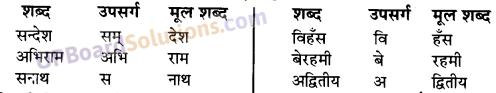 UP Board Solutions for Class 10 Hindi Chapter 6 अजन्ता (गद्य खंड) img-1