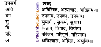UP Board Solutions for Class 10 Hindi Chapter 6 अजन्ता (गद्य खंड) img-2