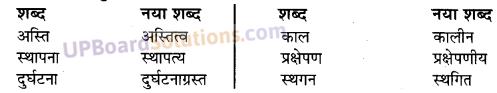 UP Board Solutions for Class 10 Hindi Chapter 7 पानी में चंदा और चाँद पर आदमी (गद्य खंड) img-2