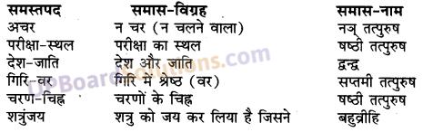 UP Board Solutions for Class 10 Hindi Chapter 7 रामनरेश त्रिपाठी (काव्य-खण्ड) img-1
