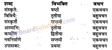 UP Board Solutions for Class 10 Hindi Chapter 8 भारतीय संस्कृतिः (संस्कृत-खण्ड) img-2