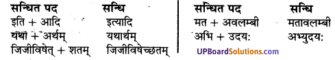 UP Board Solutions for Class 10 Hindi Chapter 8 भारतीय संस्कृतिः (संस्कृत-खण्ड) img-3