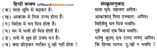 UP Board Solutions for Class 10 Hindi Chapter 9 जीवन-सूत्राणि (संस्कृत-खण्ड) img-1