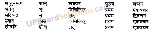 UP Board Solutions for Class 10 Hindi Chapter 9 जीवन-सूत्राणि (संस्कृत-खण्ड) img-5