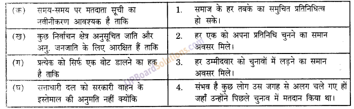 UP Board Solutions for Class 9 Social Science Civics Chapter 4 चुनावी राजनीति