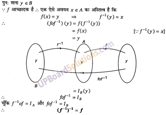 UP Board Solutions for Class 12 Maths Chapter 1 Relations and Functions image 25